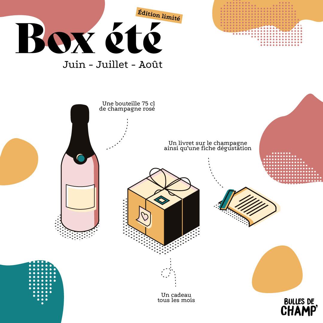 La box d'été (ÉDITION LIMITÉE | 3 mois)