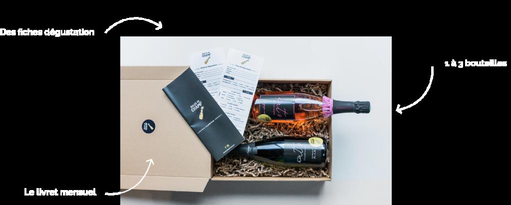 visuel-box-abonnement-champagne